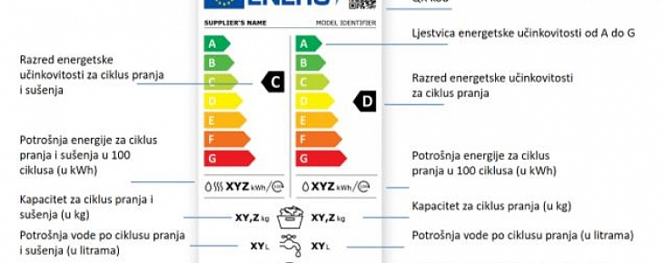 Nova energetska oznaka za kombinirane perilice sušilice