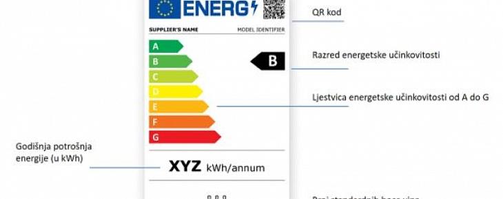 Nova energetska oznaka za rashladne vitrine
