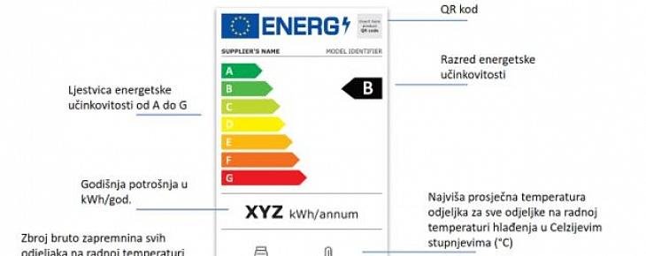 Energetska oznaka za rashladne vitrine za hlađenje pića