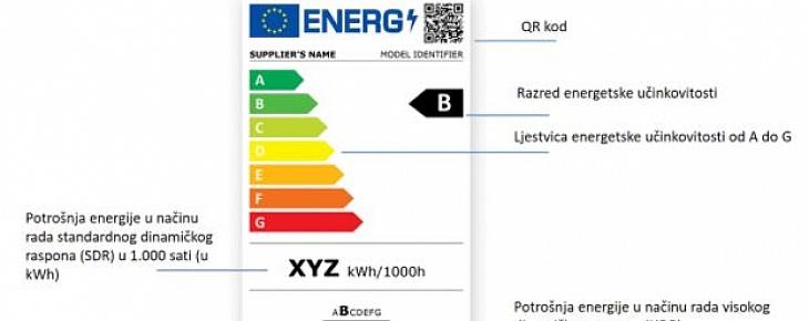 Nova energetska oznaka za televizore i zaslone