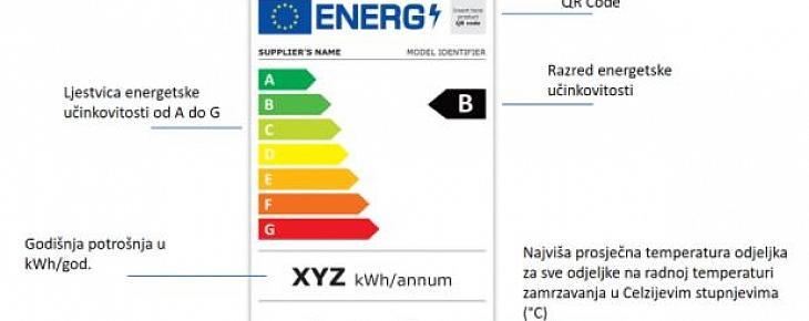 Energetska oznaka za zamrzivače za sladoled